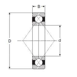 90 mm x 190 mm x 43 mm  SIGMA QJ 318 N2 angular contact ball bearings