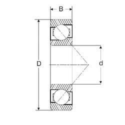 90 mm x 190 mm x 43 mm  SIGMA 7318-B angular contact ball bearings