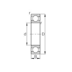 90 mm x 190 mm x 43 mm  CYSD 6318 deep groove ball bearings