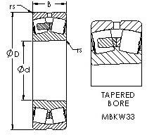 AST 24034MBK30W33 spherical roller bearings