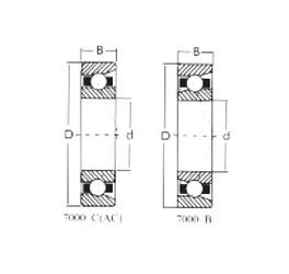 90 mm x 190 mm x 43 mm  Loyal 7318AC angular contact ball bearings