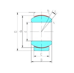 30 mm x 47 mm x 22 mm  LS GE30ET-2RS plain bearings