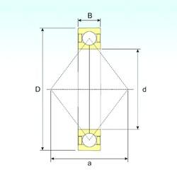 90 mm x 190 mm x 43 mm  ISB QJ 318 N2 M angular contact ball bearings
