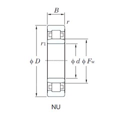 90 mm x 190 mm x 43 mm  KOYO NU318 cylindrical roller bearings