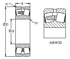 AST 22338MBW33 spherical roller bearings