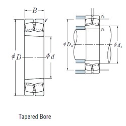 90 mm x 190 mm x 43 mm  NSK 21318EAKE4 spherical roller bearings