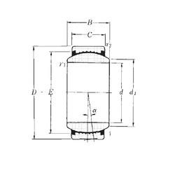 30 mm x 47 mm x 22 mm  NTN SAR1-30SS plain bearings