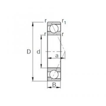 90 mm x 190 mm x 43 mm  CYSD 7318 angular contact ball bearings