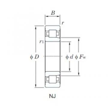 90 mm x 190 mm x 43 mm  KOYO NJ318 cylindrical roller bearings