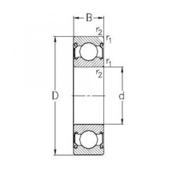90 mm x 190 mm x 43 mm  NKE 6318-2Z deep groove ball bearings