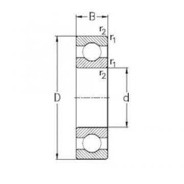 90 mm x 190 mm x 43 mm  NKE 6318 deep groove ball bearings
