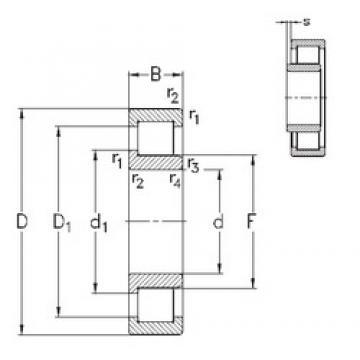 90 mm x 190 mm x 43 mm  NKE NJ318-E-TVP3 cylindrical roller bearings