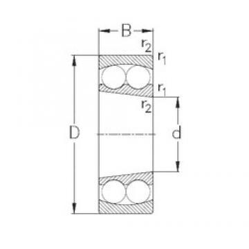 90 mm x 190 mm x 43 mm  NKE 1318-K self aligning ball bearings