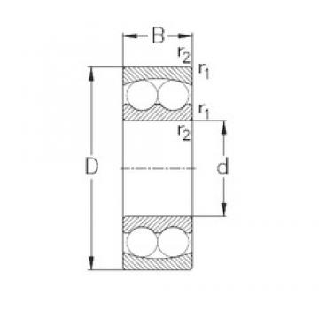 90 mm x 190 mm x 43 mm  NKE 1318 self aligning ball bearings