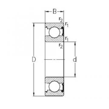 90 mm x 190 mm x 43 mm  NKE 6318-RSR deep groove ball bearings