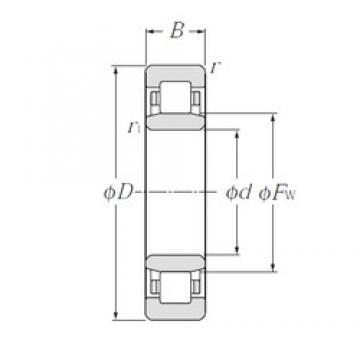 190 mm x 400 mm x 132 mm  NTN NU2338 cylindrical roller bearings