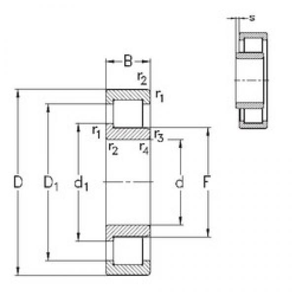 200 mm x 420 mm x 138 mm  NKE NJ2340-E-M6 cylindrical roller bearings #2 image